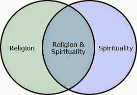 The Collective Whole of God and Spirituality